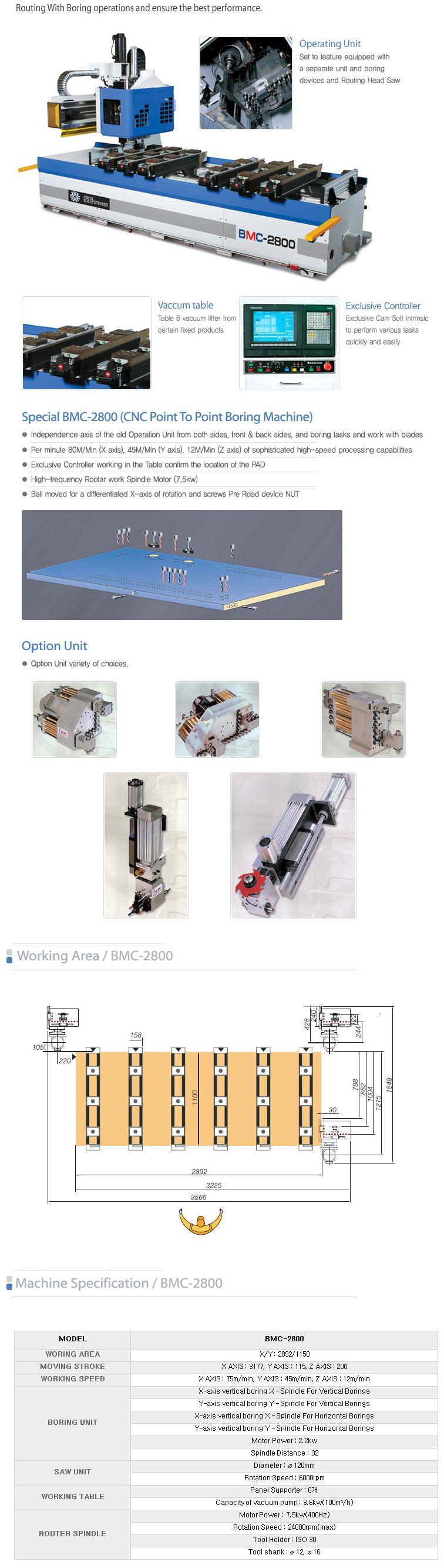 SEYOON NST CNC Point to Point Boring Machine BMC-2800