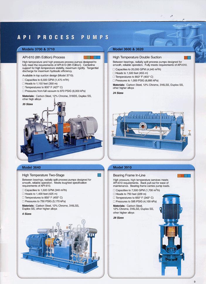 Seyoung Petro Filter Corporation API Pump