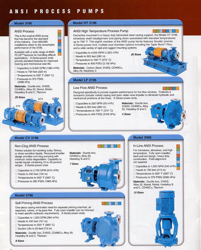 Seyoung Petro Filter Corporation ANSI Pump
