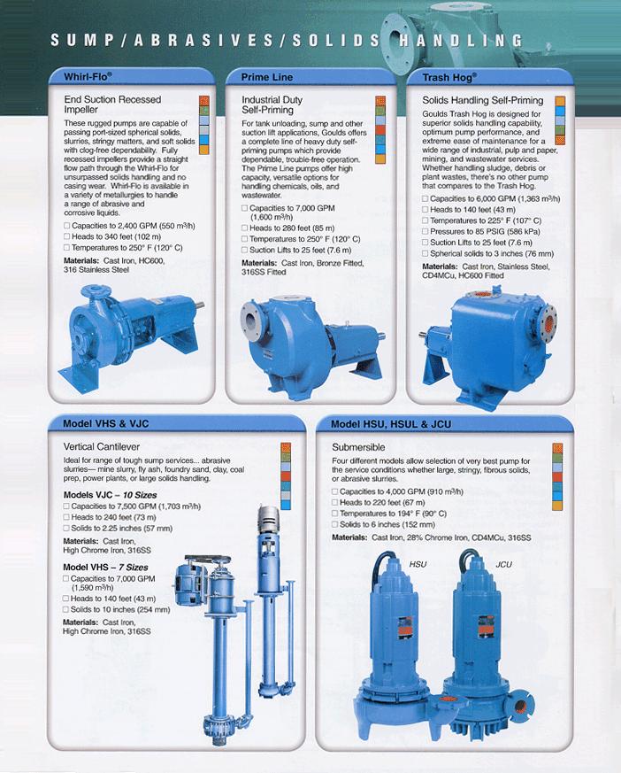 Seyoung Petro Filter Corporation Sump Pump