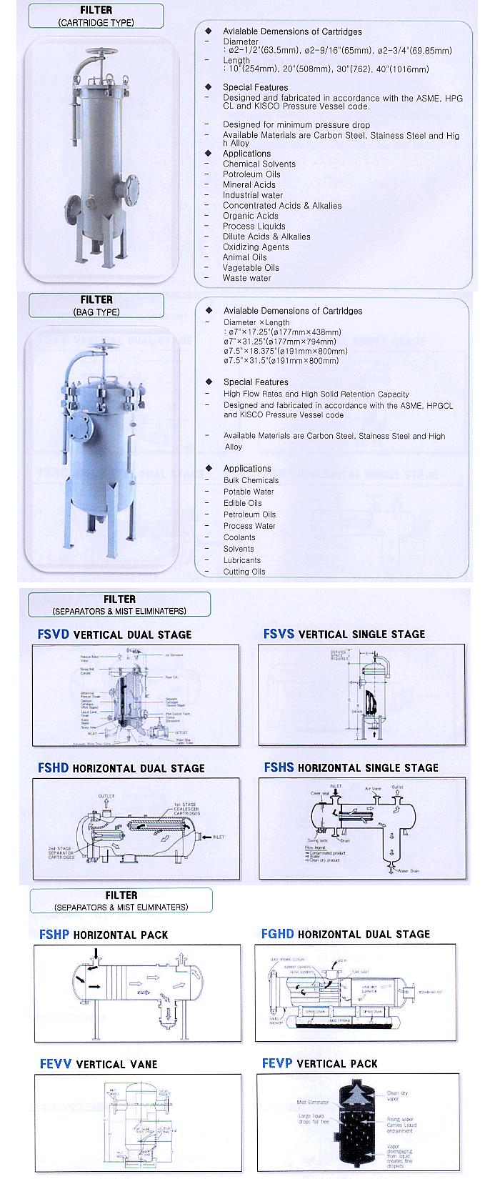 Seyoung Petro Filter Corporation Filter Housing