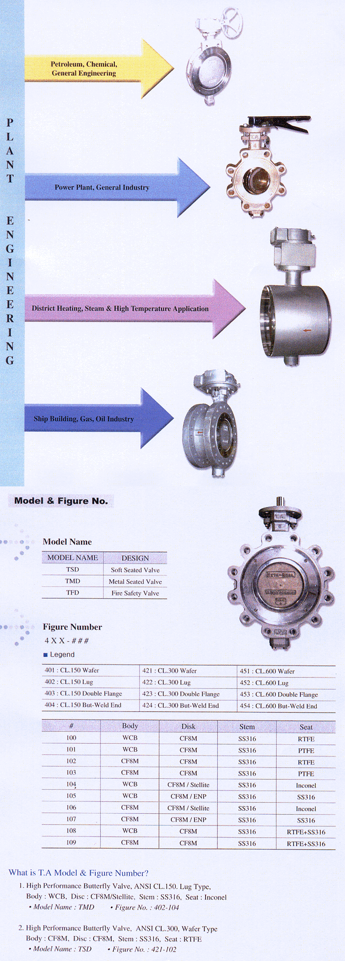 Seyoung Petro Filter Corporation Butterfly Valve TSD/TMD/TFD