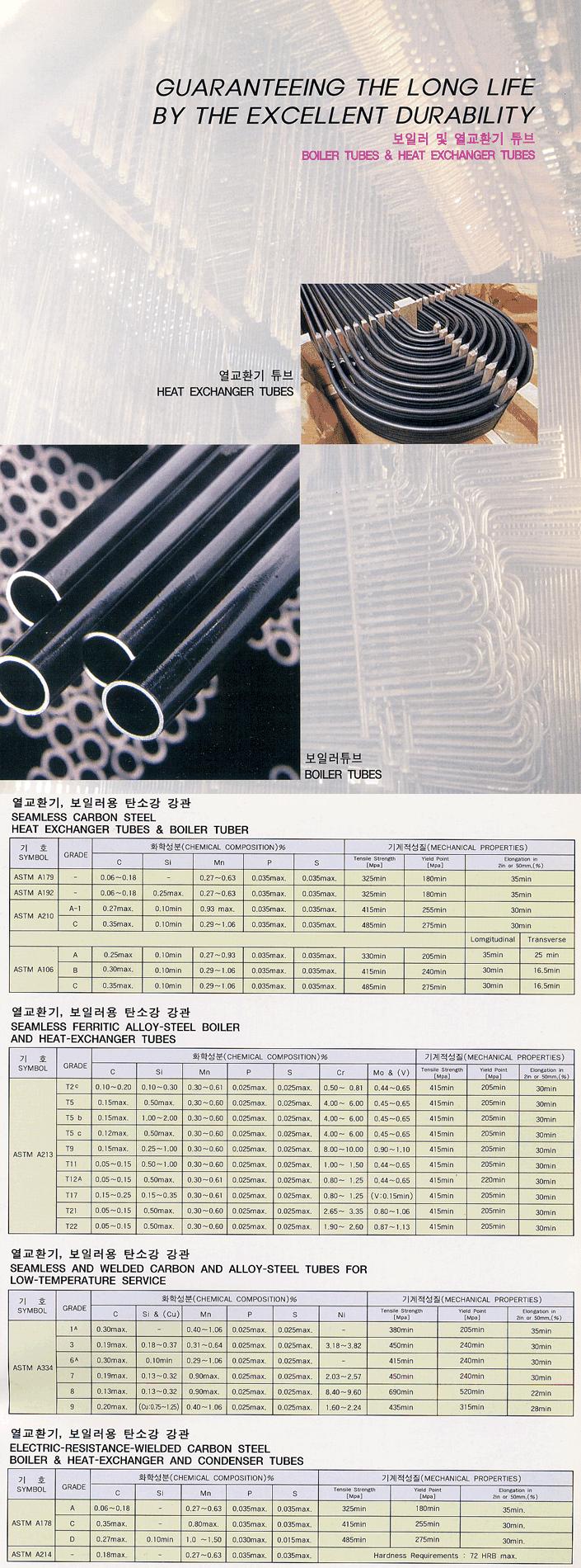 에스피씨 열 교환기, 보일러 튜브 ASTM Series