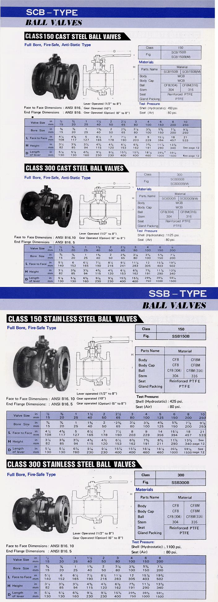 Seyoung Petro Filter Corporation Ball Valve SCB/SSB-Type