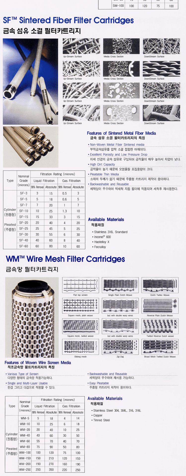 에스피씨 Metal Cartridge Filter  1