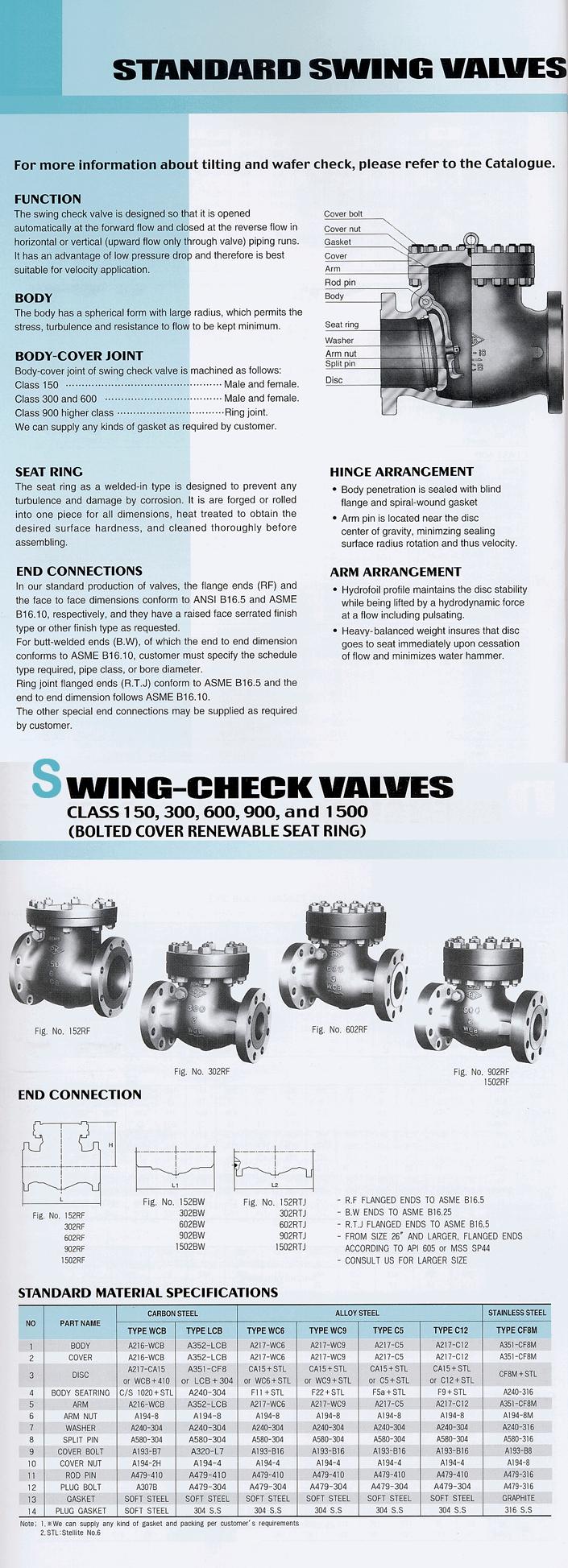 Seyoung Petro Filter Corporation Casting Valve - Check Valve