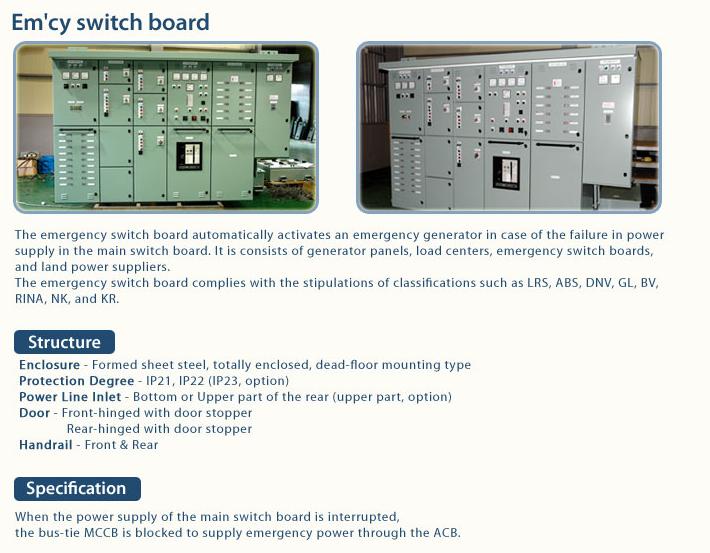 SHE Emergency Switch Board