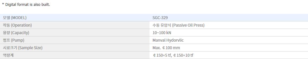 Shin Gang Precision Rock Point Load Tester SGC-329
