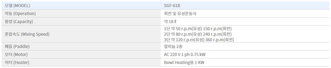 Shin Gang Precision Asphalt Mixer SGF-618