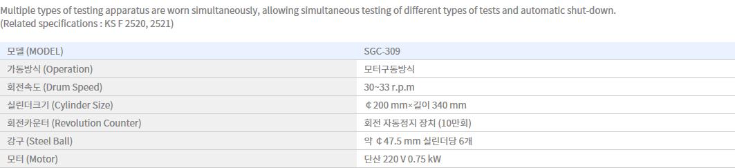 Shin Gang Precision Deval Abrasion Testing Machine SGC-309
