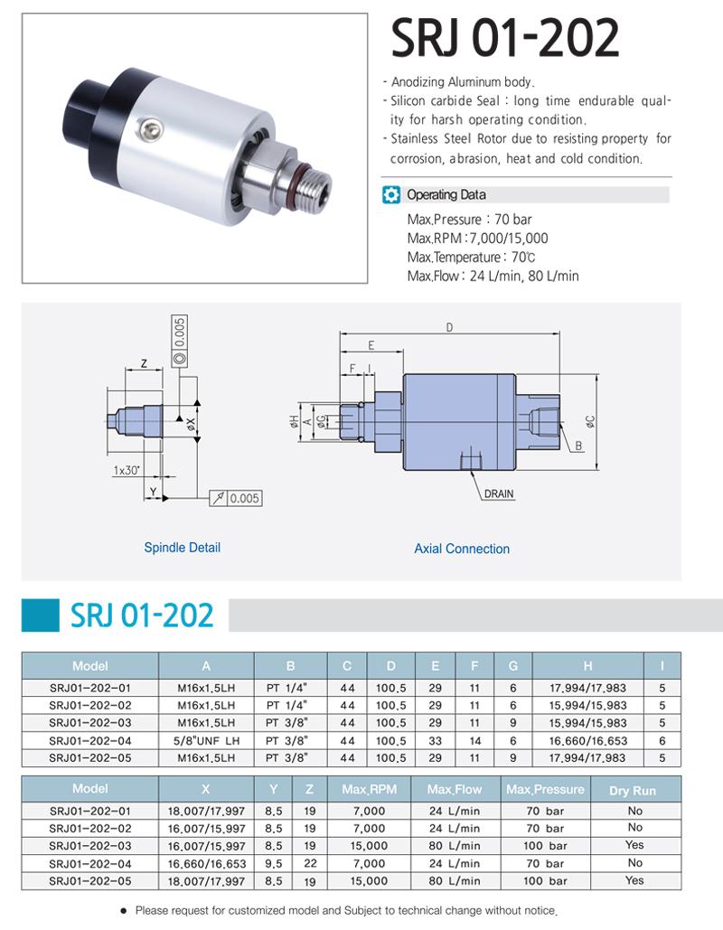 SHIN KWANG TECH SRJ 01-202 (Axial)