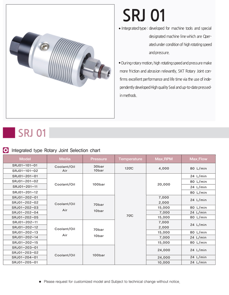 SHIN KWANG TECH Integrated type SRJ 01