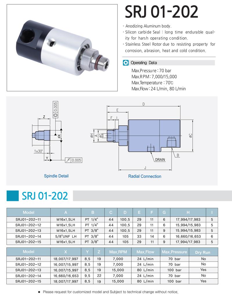 SHIN KWANG TECH SRJ 01-202 (Radial)