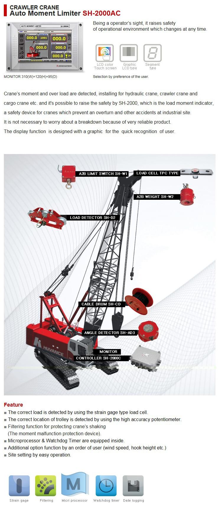 SHINHAN ELECTRIONICS Crawler Crane Auto Moment Limiter SH-2000AC