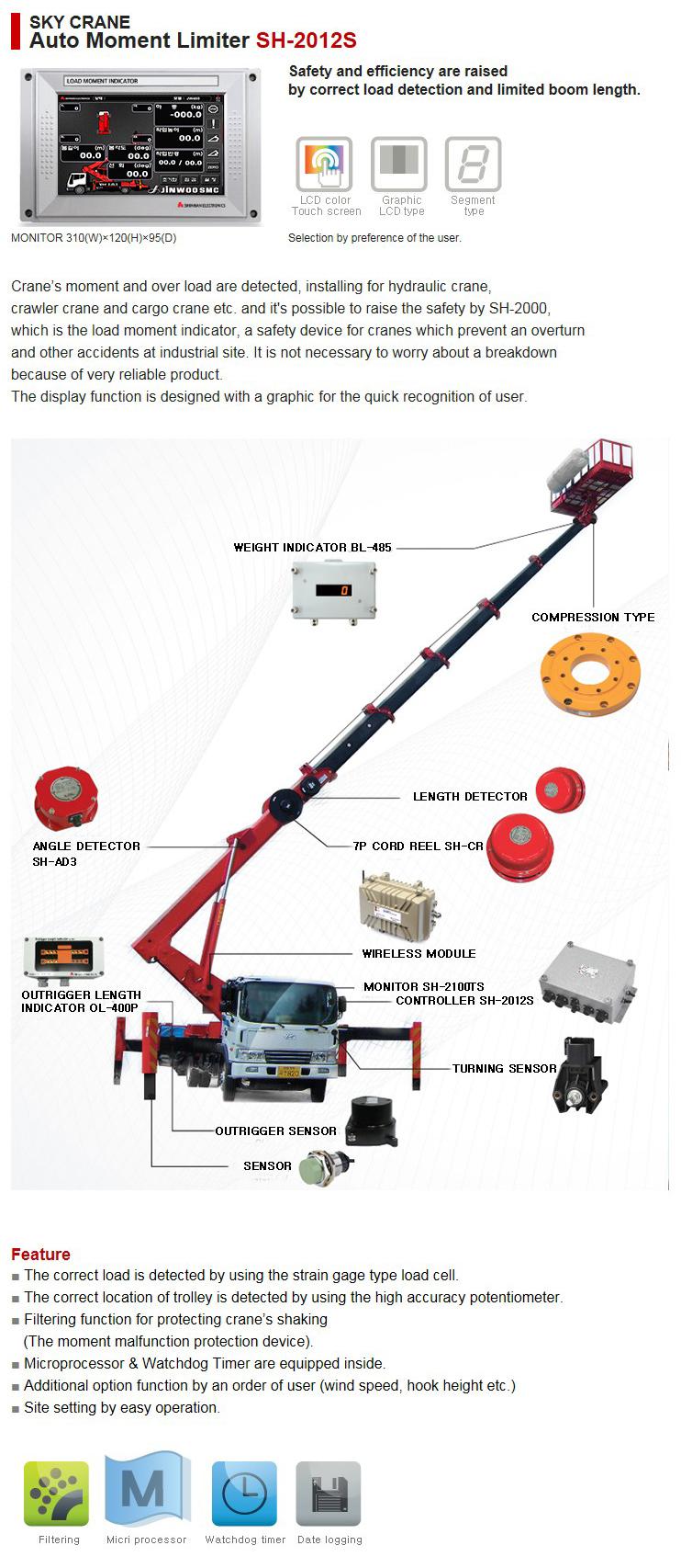 SHINHAN ELECTRIONICS Sky Crane Auto Moment Limiter SH-2012S