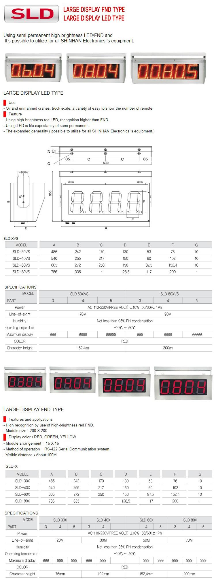 SHINHAN ELECTRIONICS Large Display
