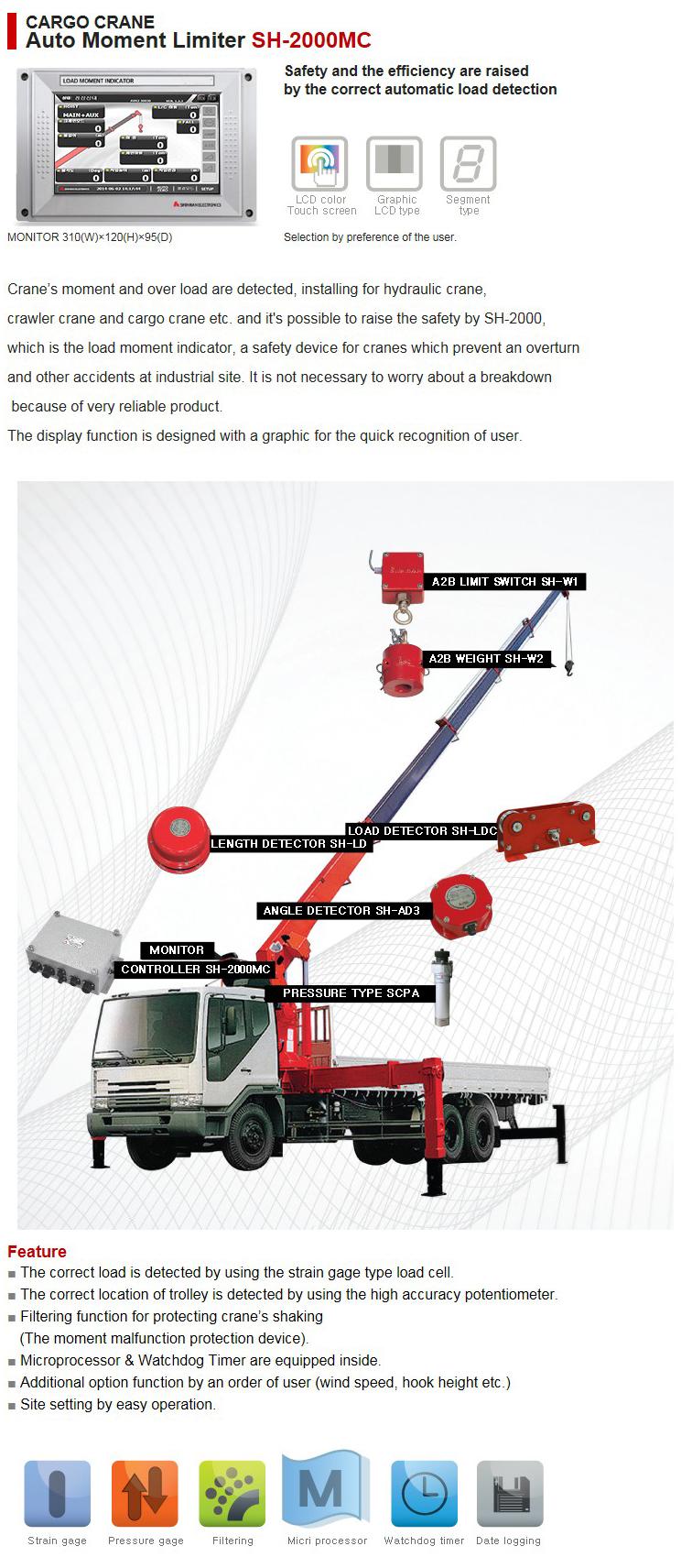 SHINHAN ELECTRIONICS Cargo Crane Auto Moment Limiter SH-2000MC