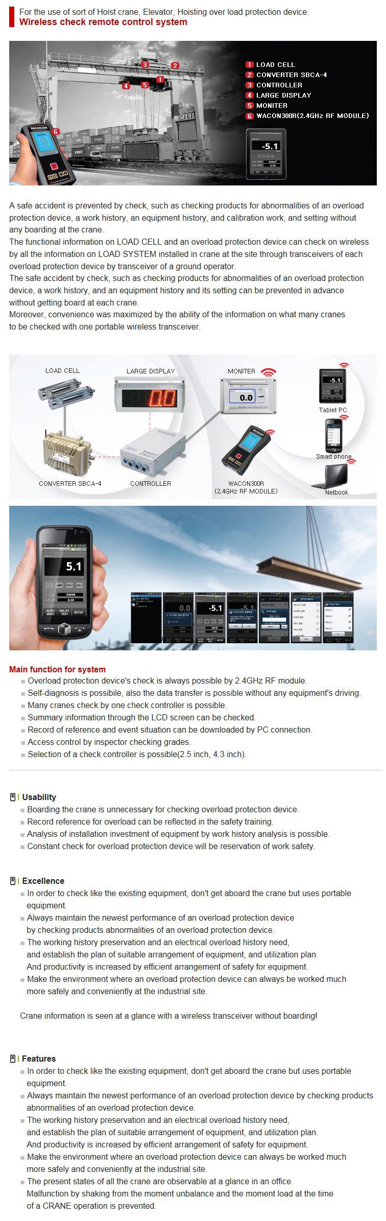 SHINHAN ELECTRIONICS Wireless Check Remote Control System