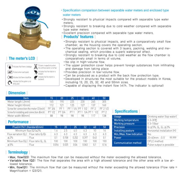 Shinhan Precision Enclosed Type, Digital