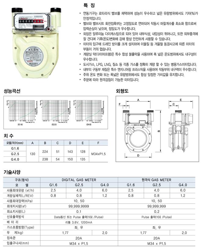 신한정밀 Diaphragm 가스미터