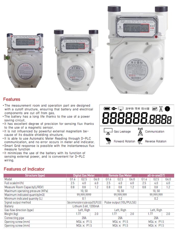 Shinhan Precision Digital Type