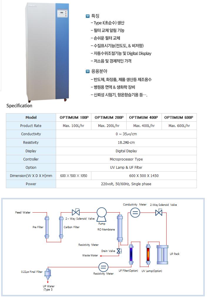 신화사이언스 대용량초순수제조장치 OPTIMUM 100P/200P/400P/600P