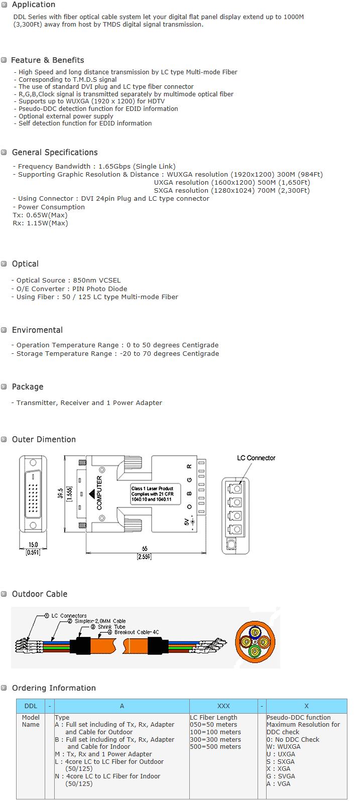 Shinkwang I&C DVI Module DDL Series