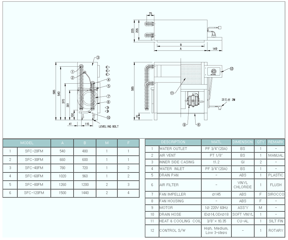 Shinwoo Airconditioning Front Discharge Type SFC-TM-Series
