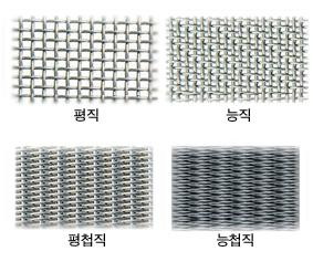 Shinwoo Filter Metal Filter  1
