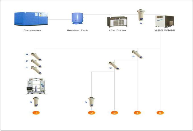 신우휠타산업(주) Air Recycling System