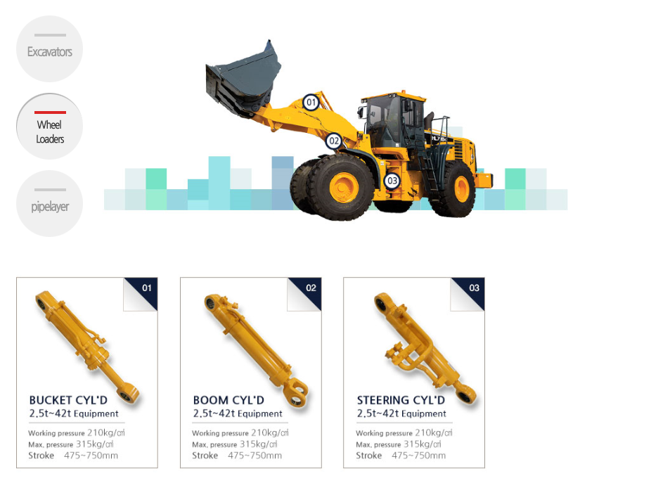 SHPAC For Construction Equipment  1
