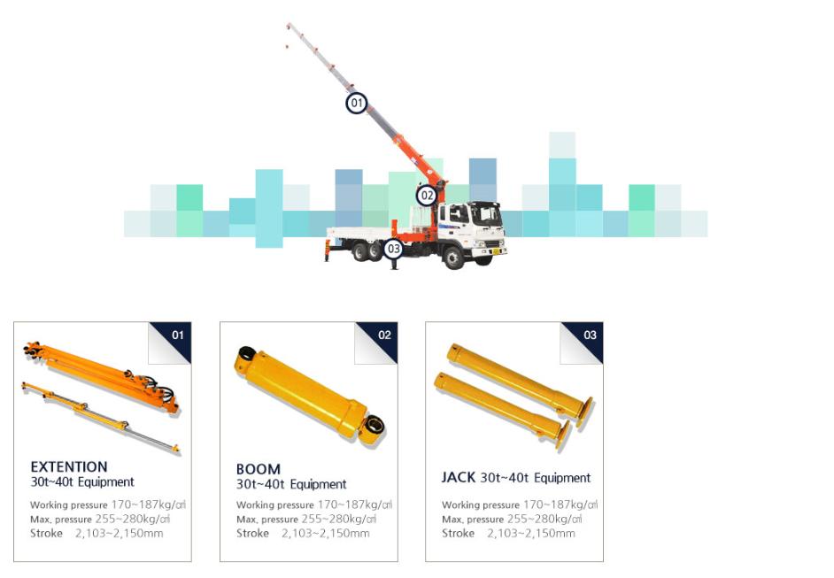 SHPAC For Crane