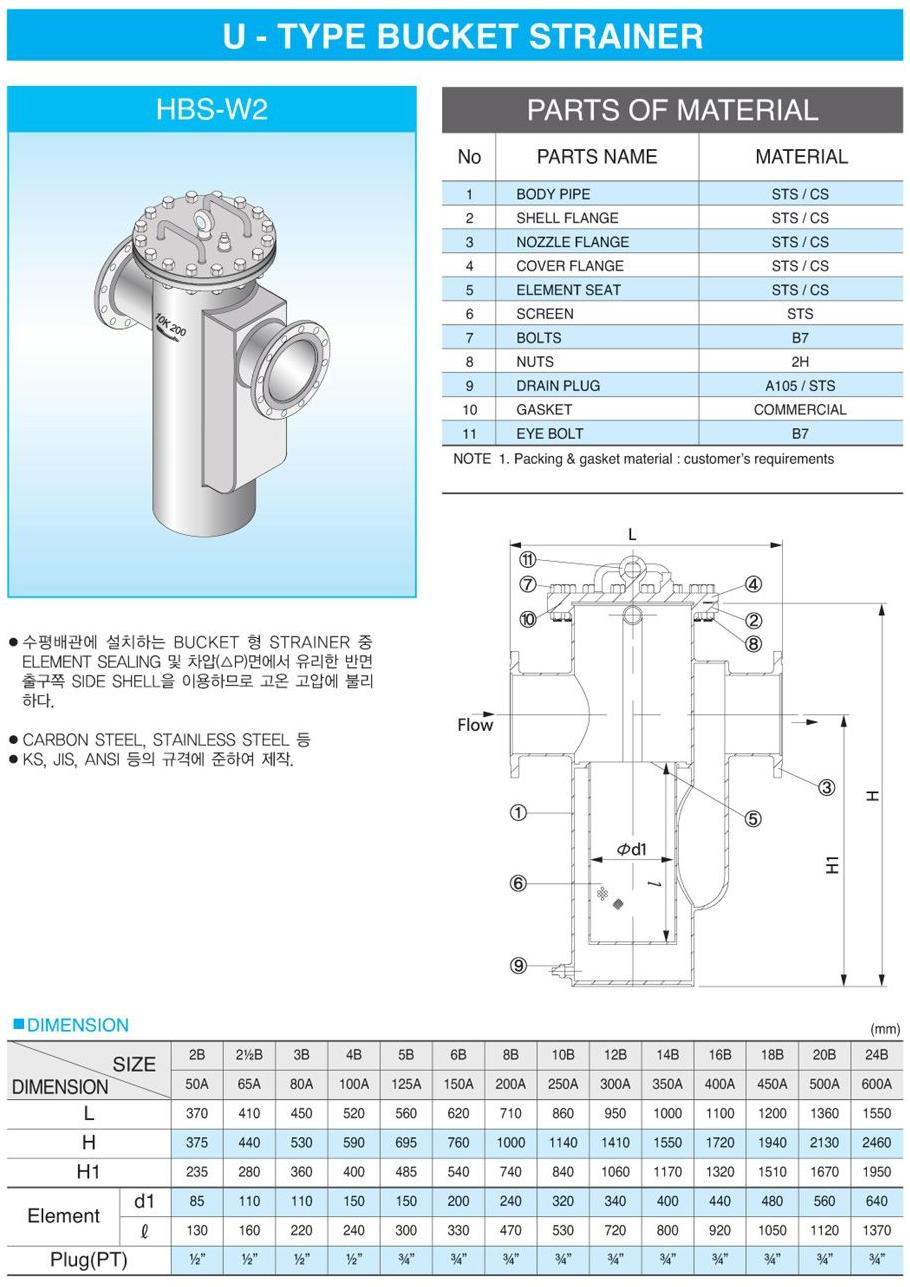(주)신흥밸브공업 U-Type Bucket Strainer HBS-W2