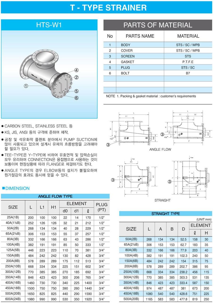 (주)신흥밸브공업 T-Type Strainer (제관) HTS-W1