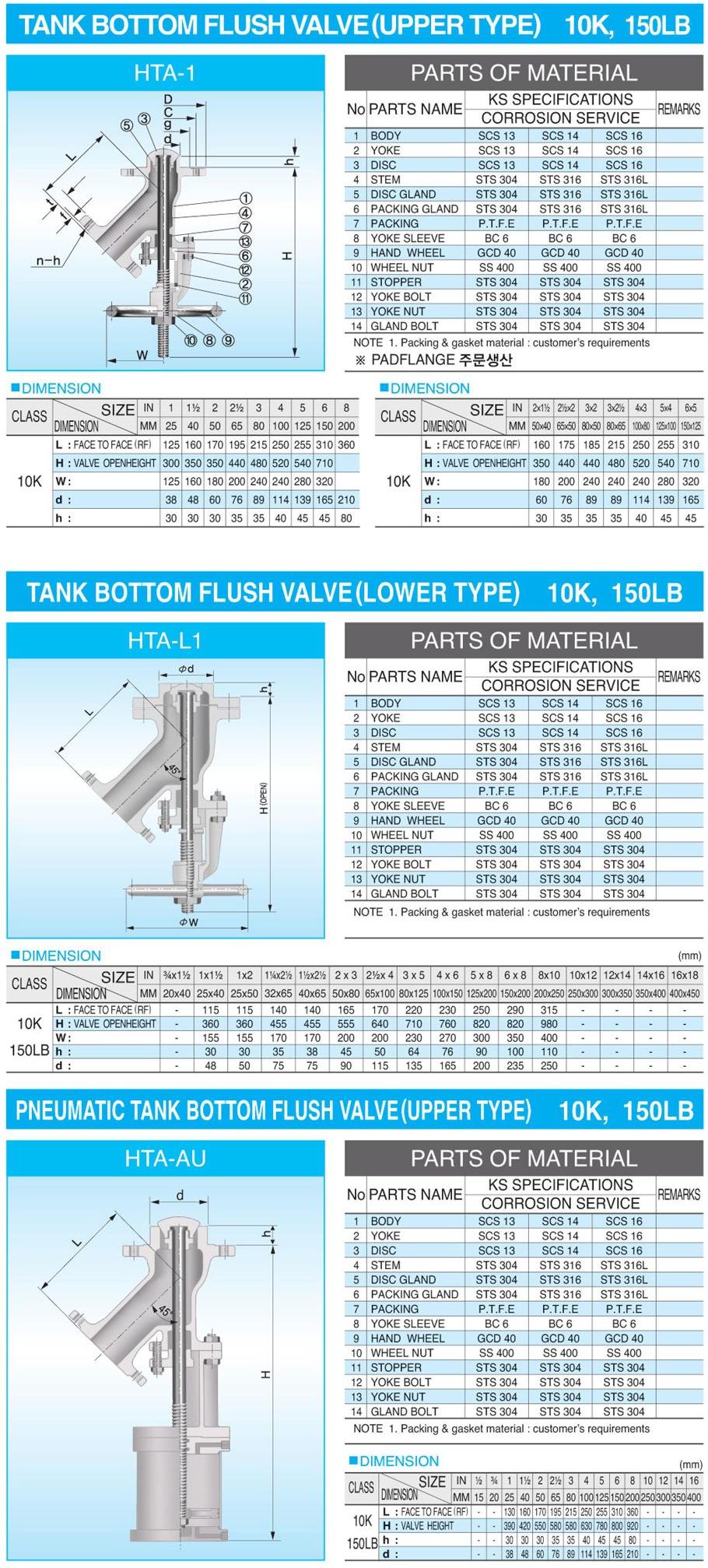 (주)신흥밸브공업 Tank Valve HTA Series