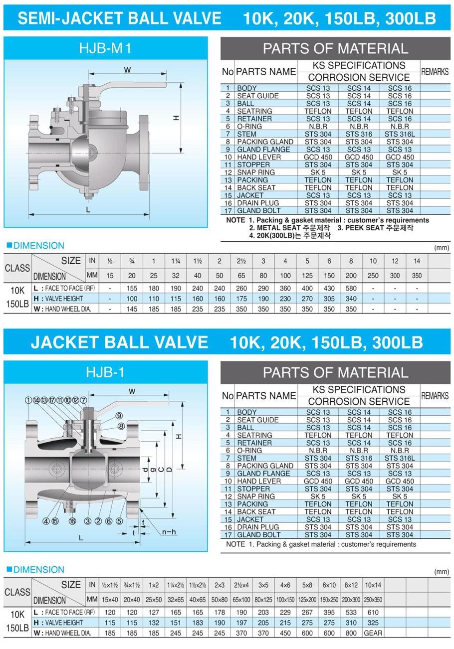 (주)신흥밸브공업 Jacket Ball Valve HJB-M1/1