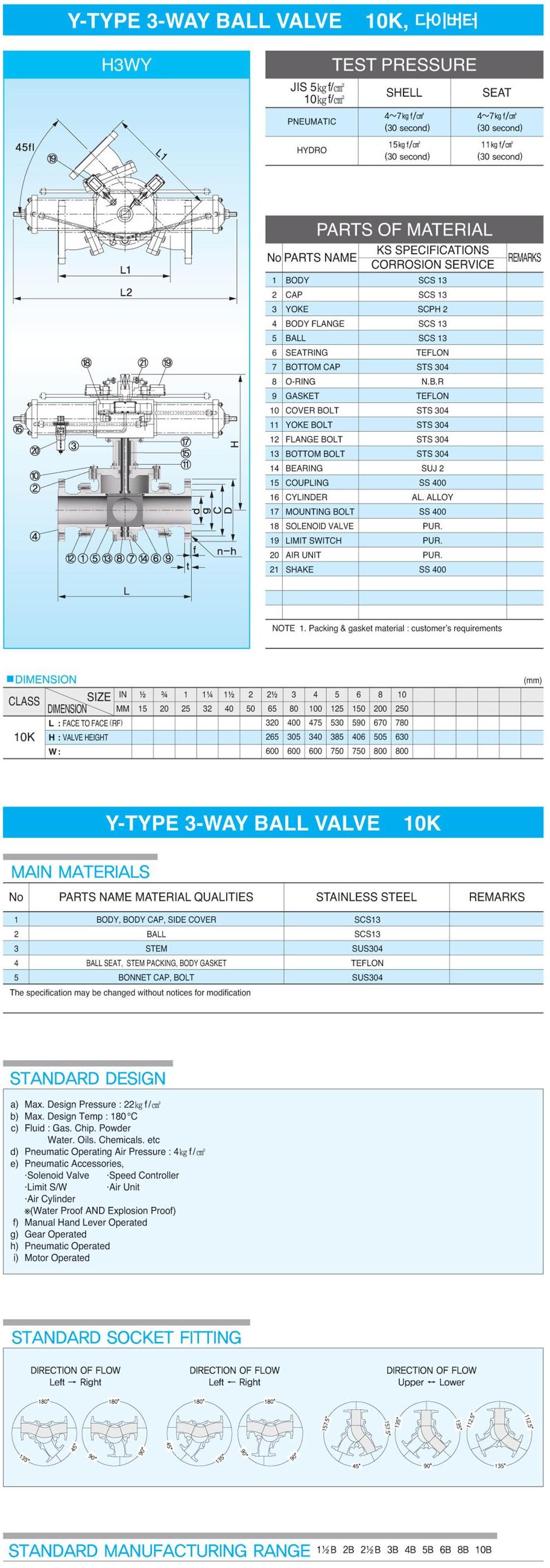 (주)신흥밸브공업 Y-3-Way Ball Valve (다이버터) H3WY
