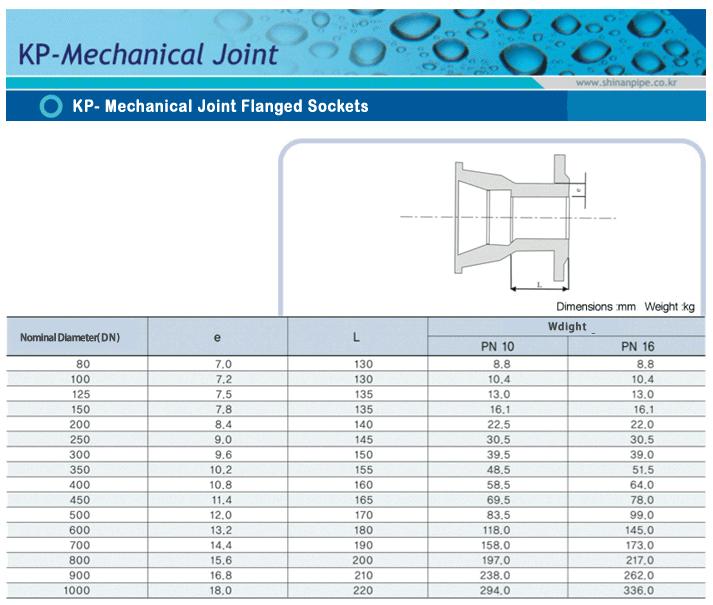 SIN AN CAST IRON KP-Mechanical Joint Flanged Sockets