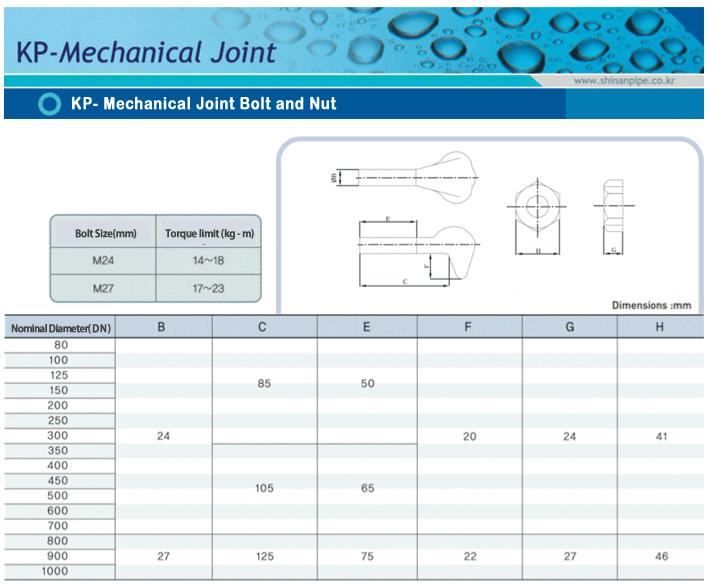 SIN AN CAST IRON KP-Mechanical Joint Bolt and Nut