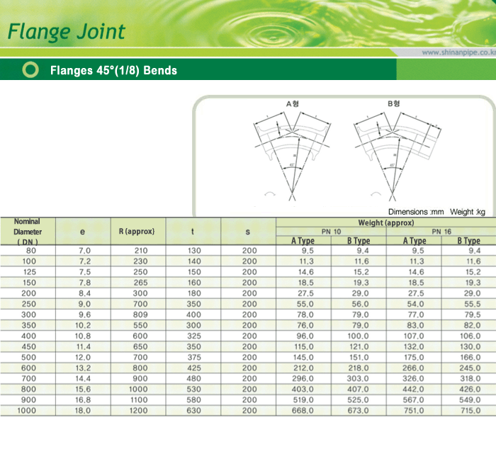 SIN AN CAST IRON Flanges 45°(1/8) Bends