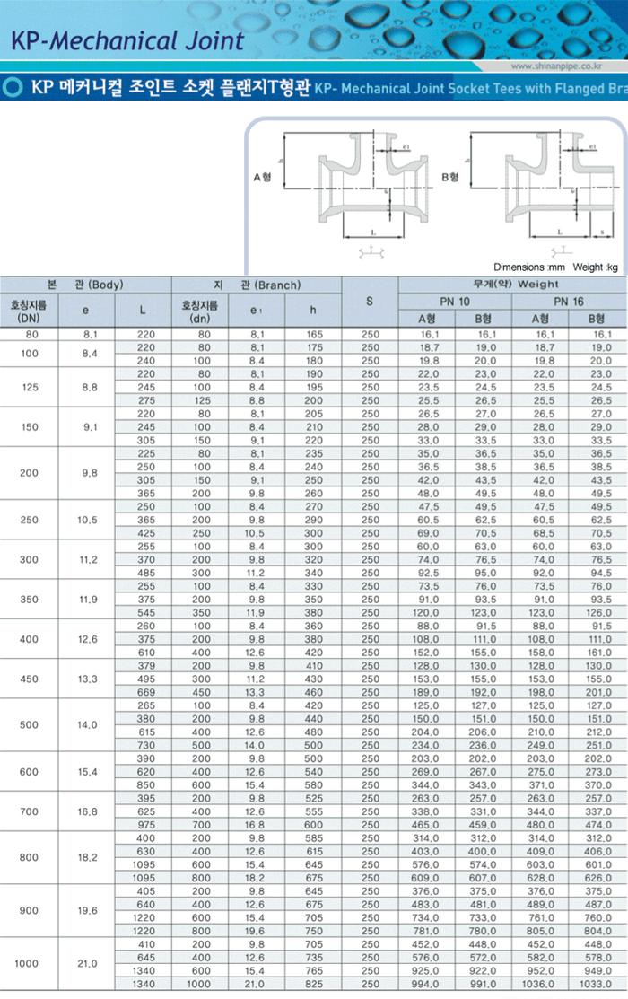 (주)신안주철 KP소켓플랜지T형관  1