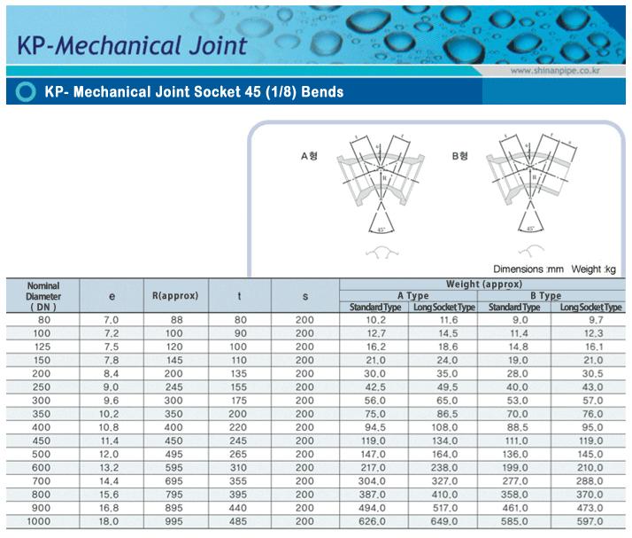SIN AN CAST IRON KP-Mechanical Joint Socket 45°(1/8) Bends