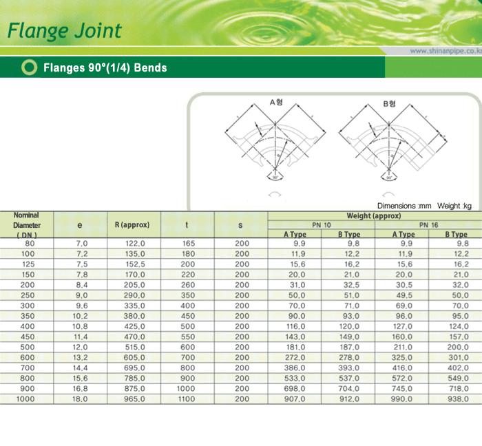 SIN AN CAST IRON Flanges 90°(1/4) Bends