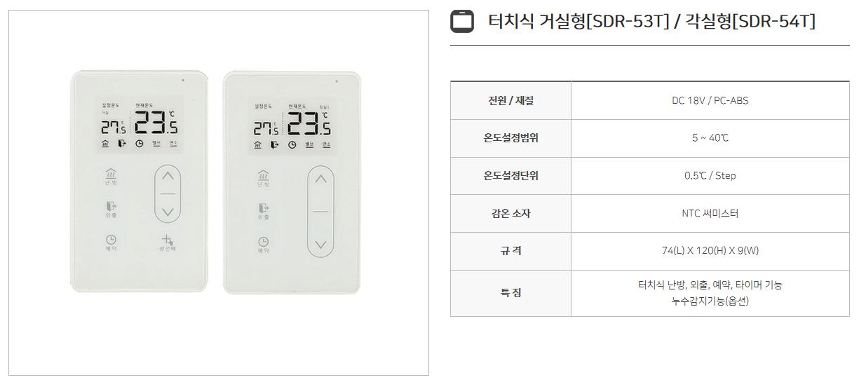신동테크 온도조절기 SDR-Series 4