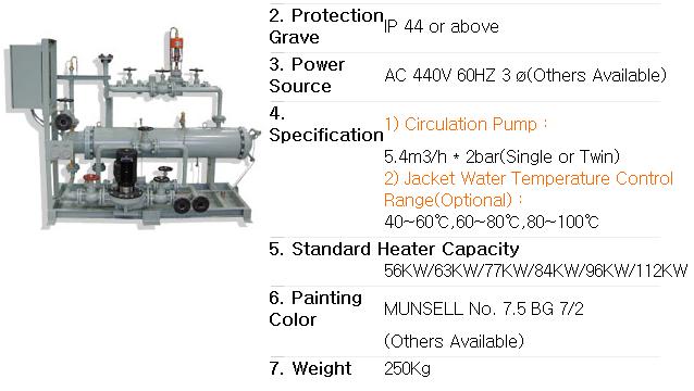 SINSUENG - J W Stream Preheating Heater, Panel, Miscellaneous & Test