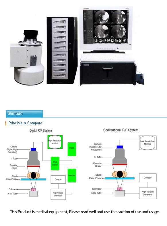 SITEC MEDICAL Digital Imagine System Slimpac