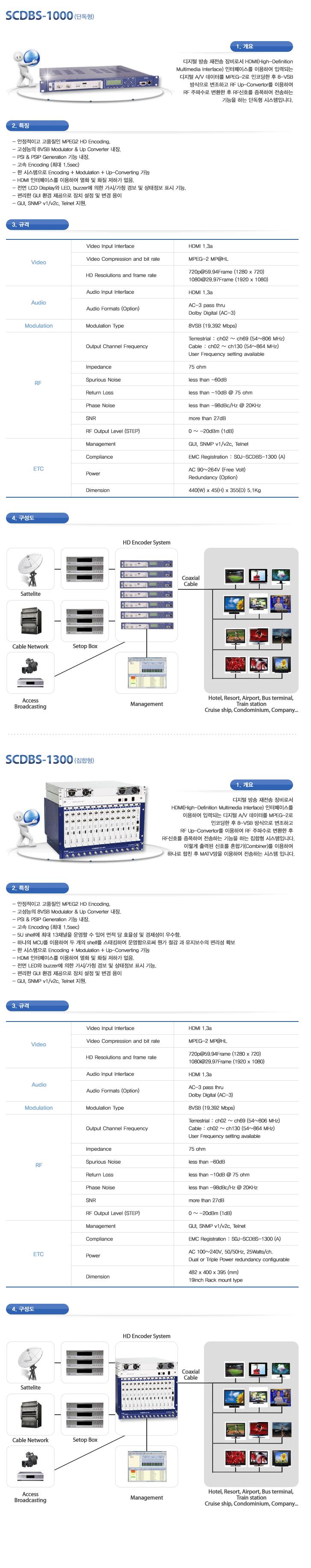 에스제이텍 방송시스템 SCDBS-1000/1300 1