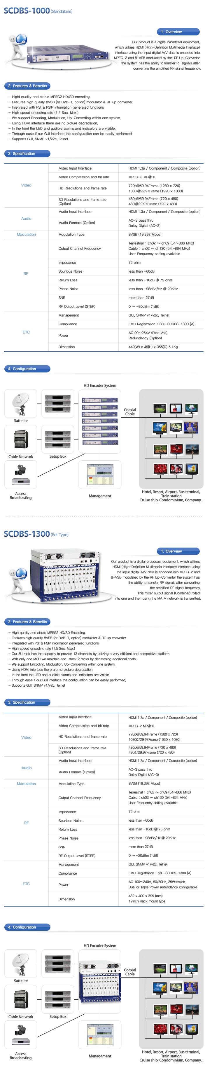 SJ Tek Broadcasting System SCDBS-1000/1300