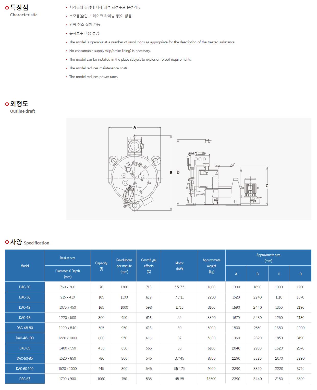 (주)세진테크윈 인버터 구동 DAC-Series