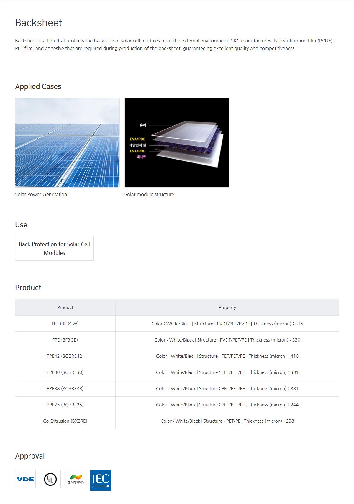 SKC BackSheet (Material for Photovoltaic)